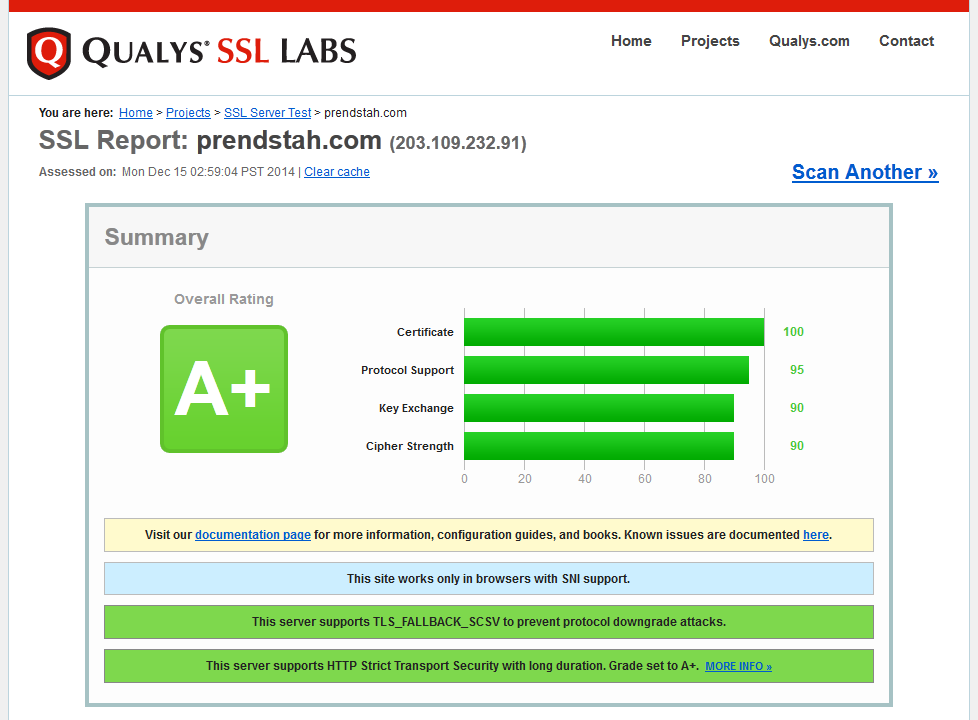 prendstah_Aplus_on_ssllabs