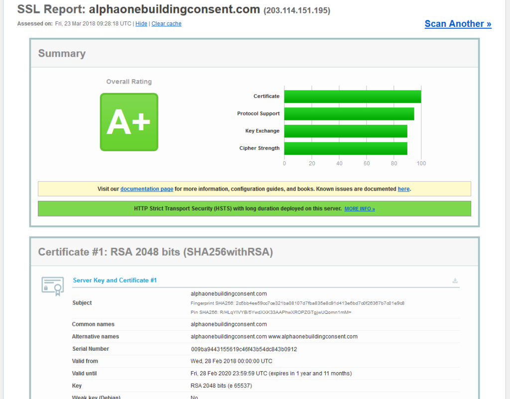 how to get perfect score on qualys ssl test